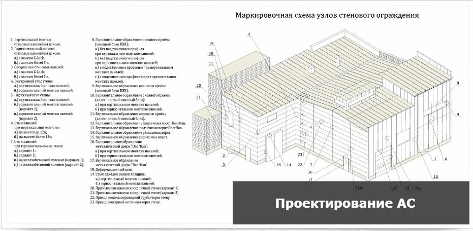Проектирование АС ООО ЗОК