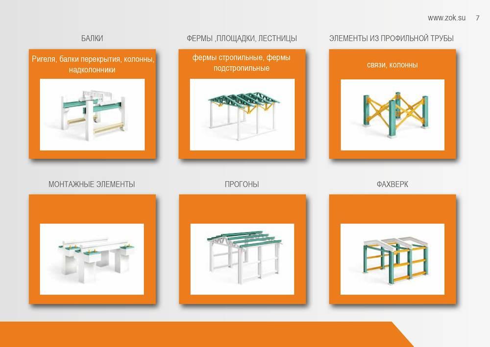 Презентация металлоконструкций от ООО ЗОК